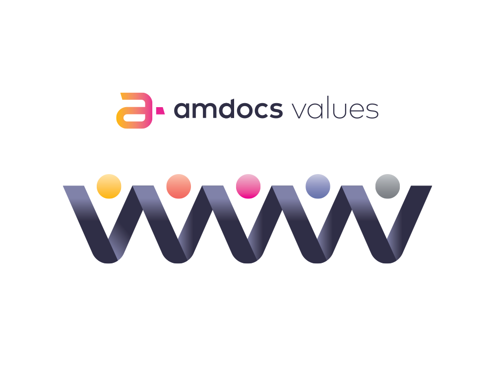 amdocs-values Branding